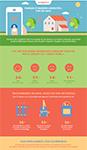 Vignette de l'infographie sur les maisons connectées