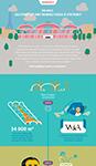 Vignette infographie Halle Freyssinet