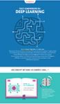 Vignette de l'article sur le deep learning