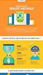 Vignette de l'infographie sur la réalité virtuelle