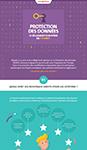 Vignette de l'infographie sur la protection des données
