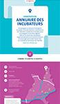 Vignette de l'infographie Incubateurs