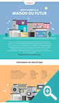 Vignette de l'infographie sur la maison du futur