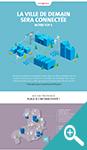 Vignette de l'infographie sur le top smartscities