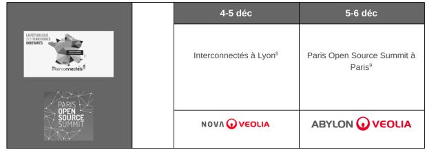 Evenements décembre 2018